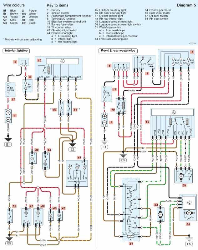 DIAGRAM] Skoda Fabia Door Wiring Diagram FULL Version HD Quality Wiring  Diagram - DIAGRAMOFADNS.ARTE-VIAGGI.ITarte-viaggi.it
